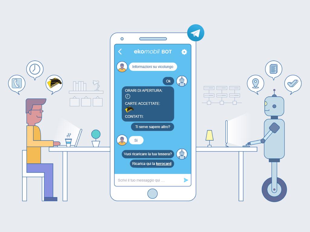 ekomobil bot telegram